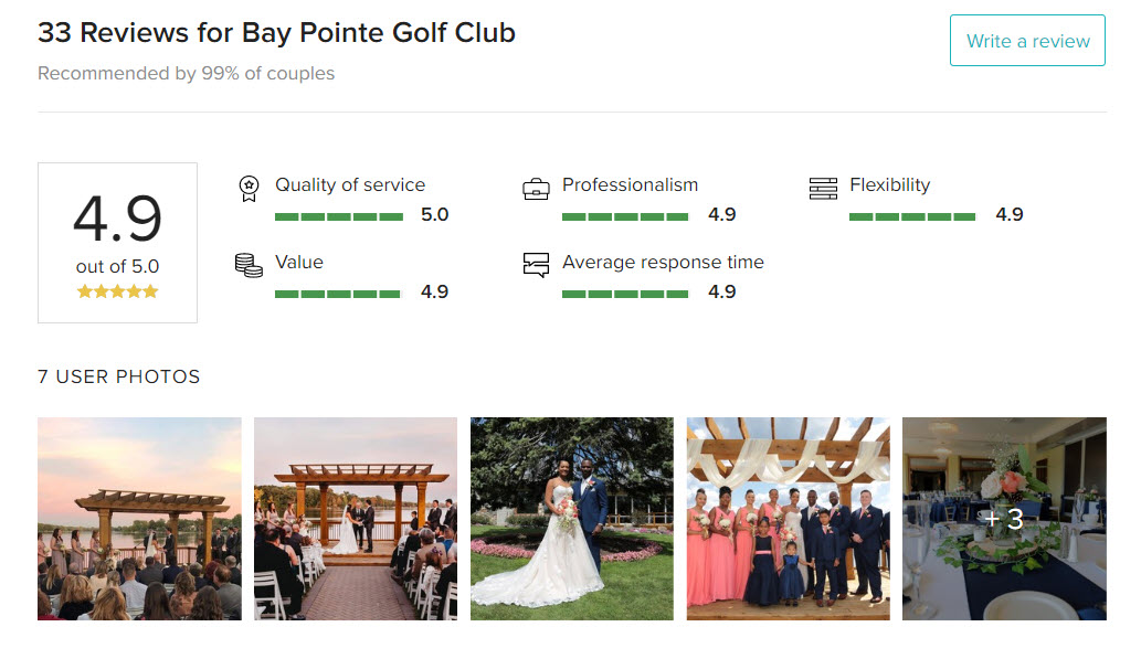 Michigan Golf Course Weddings